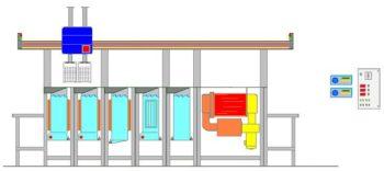 sistema di lavaggio multivasca