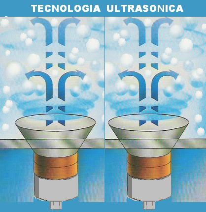 trasduttori ultrasonori